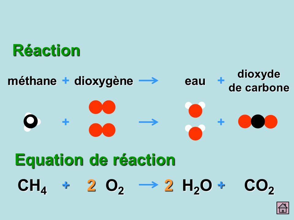 ++ CH 4 CO 2 + + dioxyde de carbone eau + méthanedioxygène + H2OH2OH2OH2O2 O2O2O2O22 Equation de réaction Réaction