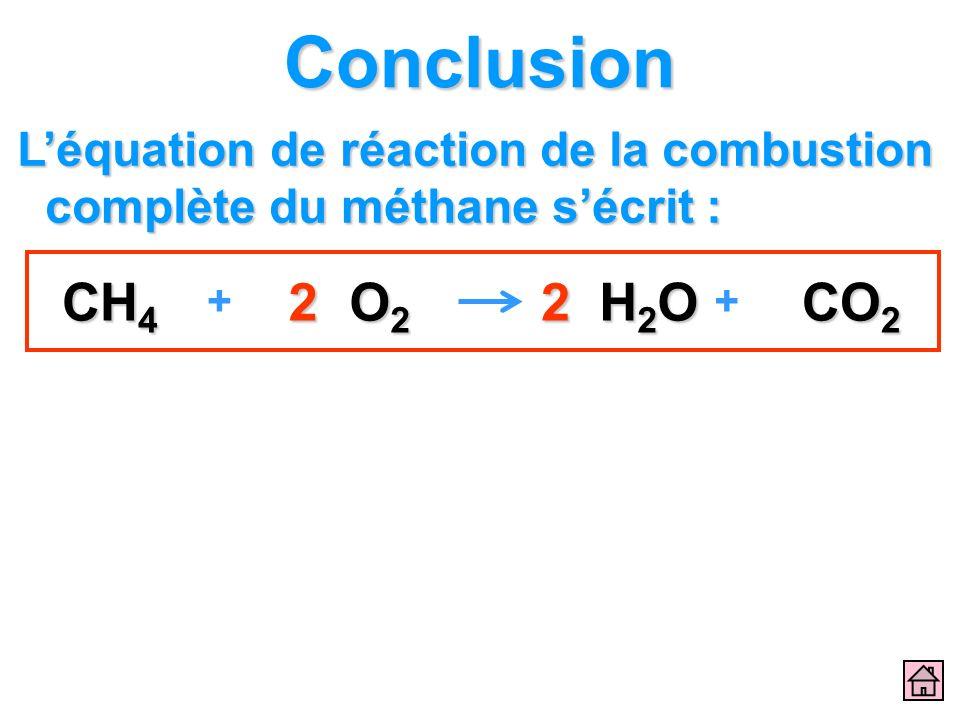 Conclusion ++ CH 4 O2O2O2O2 H2OH2OH2OH2O CO 2 22 Léquation de réaction de la combustion complète du méthane sécrit :