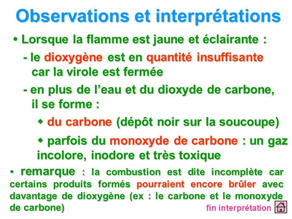Observations et interprétations Lorsque la flamme est jaune et éclairante : Lorsque la flamme est jaune et éclairante : - le dioxygène est en quantité