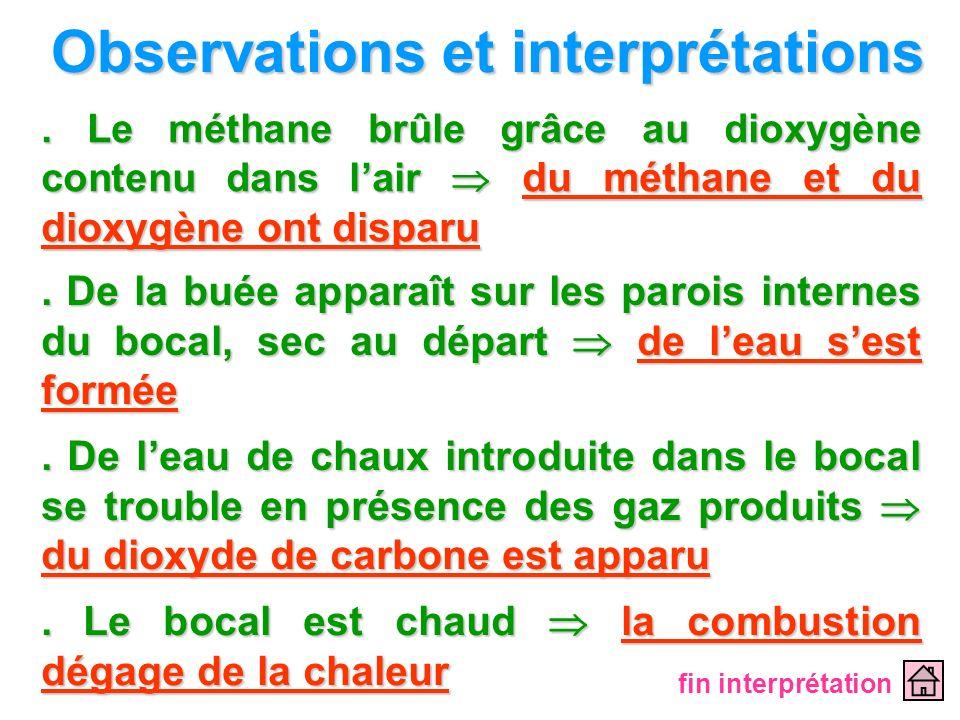 Observations et interprétations. Le méthane brûle grâce au dioxygène contenu dans lair du méthane et du dioxygène ont disparu. De la buée apparaît sur