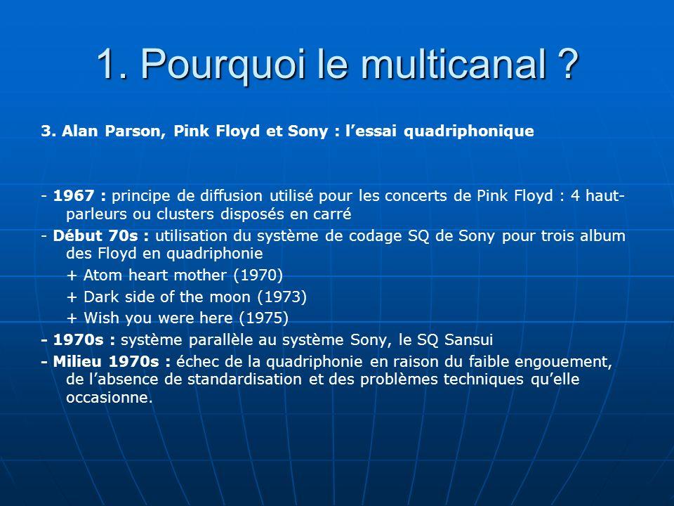 1. Pourquoi le multicanal ? 3. Alan Parson, Pink Floyd et Sony : lessai quadriphonique - 1967 : principe de diffusion utilisé pour les concerts de Pin