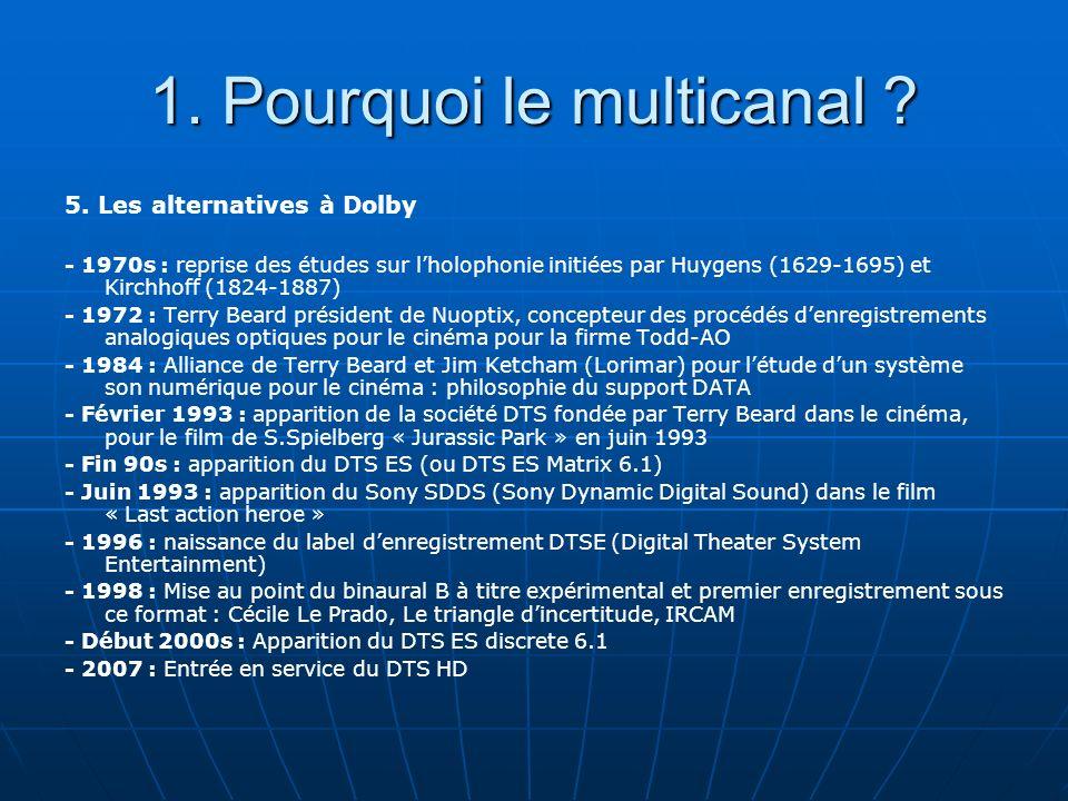 1. Pourquoi le multicanal ? 5. Les alternatives à Dolby - 1970s : reprise des études sur lholophonie initiées par Huygens (1629-1695) et Kirchhoff (18