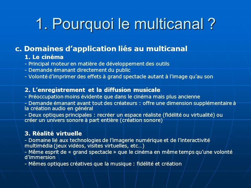 1. Pourquoi le multicanal ? c. Domaines dapplication liés au multicanal 1. Le cinéma - Principal moteur en matière de développement des outils - Deman