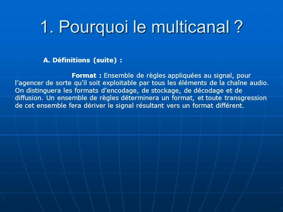 1. Pourquoi le multicanal ? A. Définitions (suite) : Format : Ensemble de règles appliquées au signal, pour lagencer de sorte quil soit exploitable pa