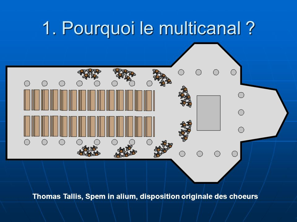 1. Pourquoi le multicanal ? Thomas Tallis, Spem in alium, disposition originale des choeurs