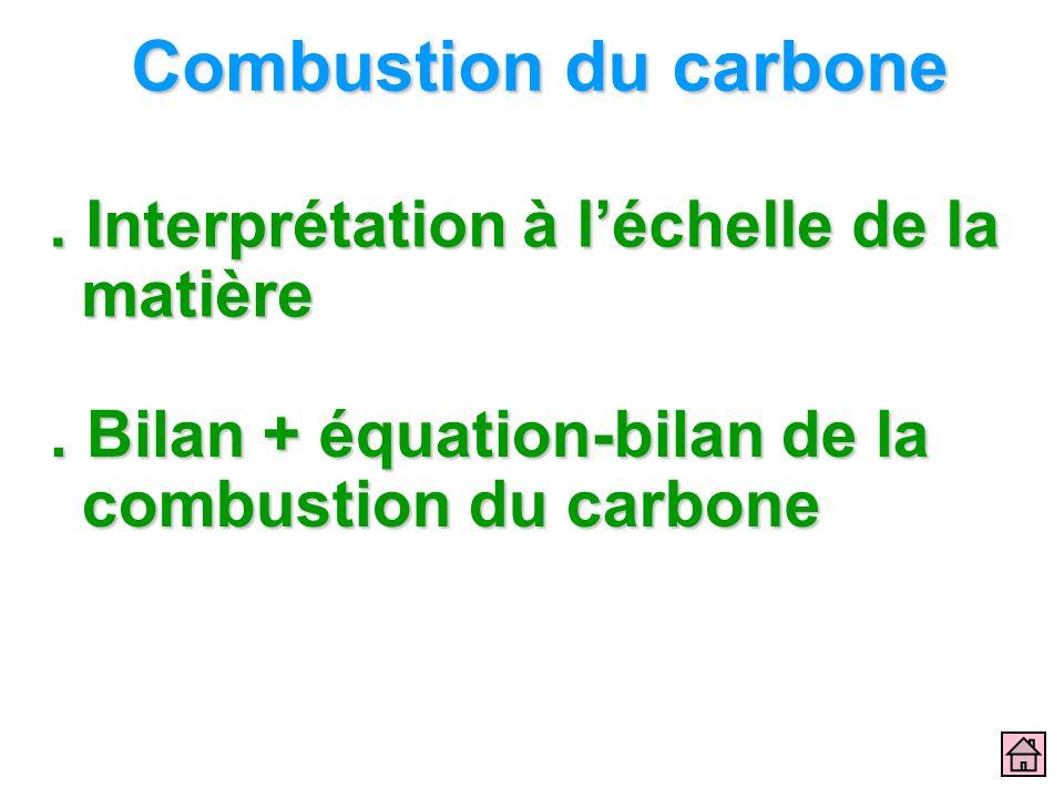 Combustion du carbone. Interprétation à léchelle de la matière. Interprétation à léchelle de la matière. Bilan + équation-bilan de la combustion du ca