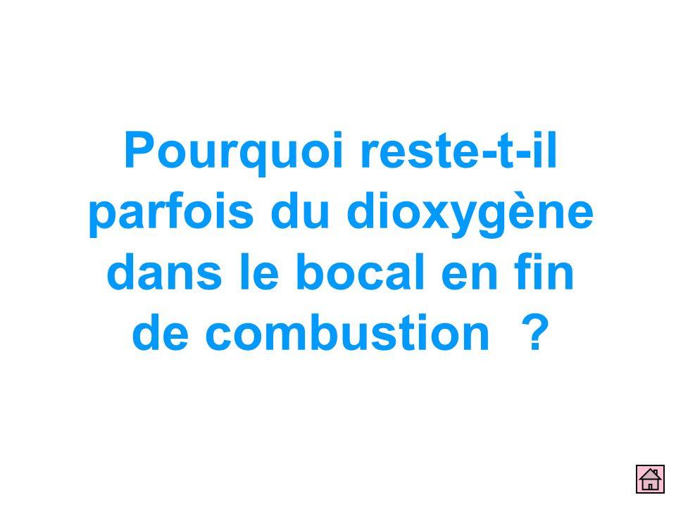 Pourquoi reste-t-il parfois du dioxygène dans le bocal en fin de combustion ?