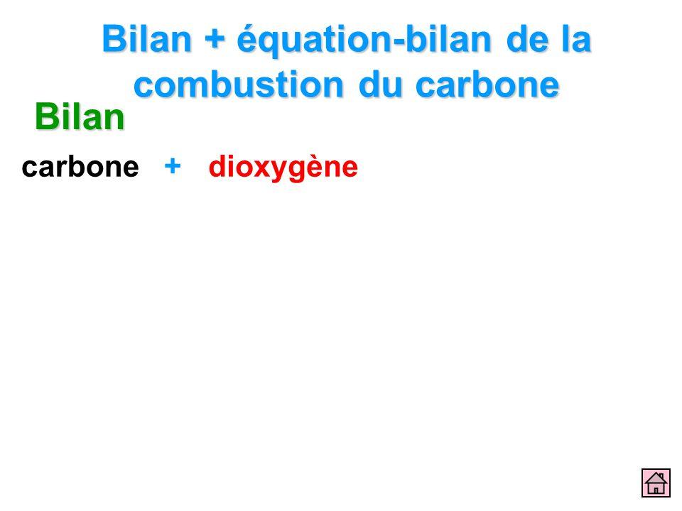 Bilan + équation-bilan de la combustion du carbone Bilan carbonedioxygène+