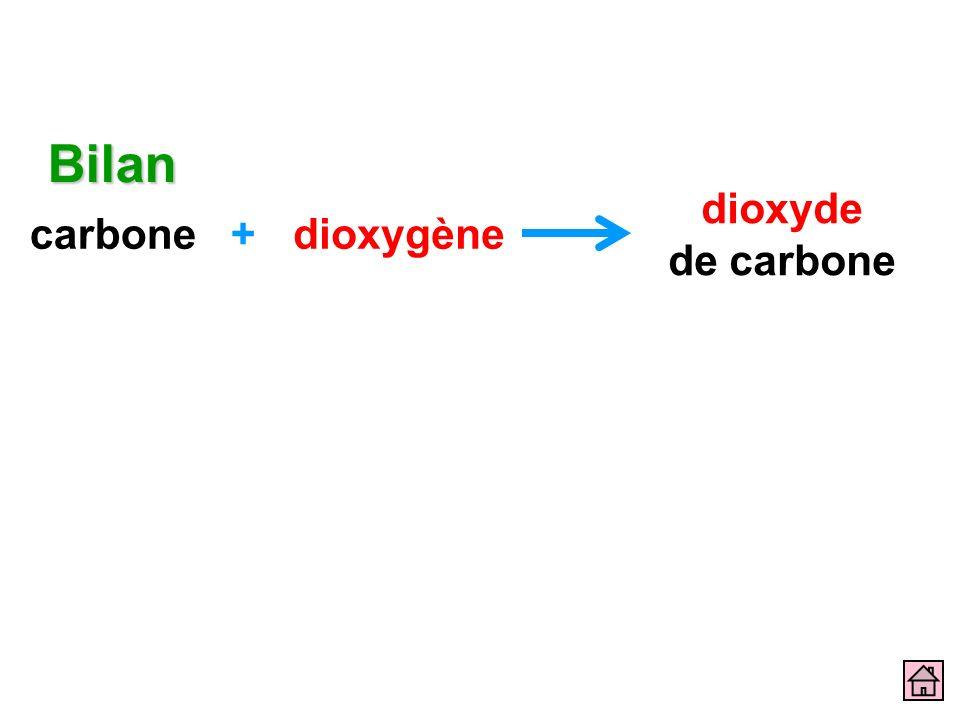 dioxyde de carboneBilan carbonedioxygène+