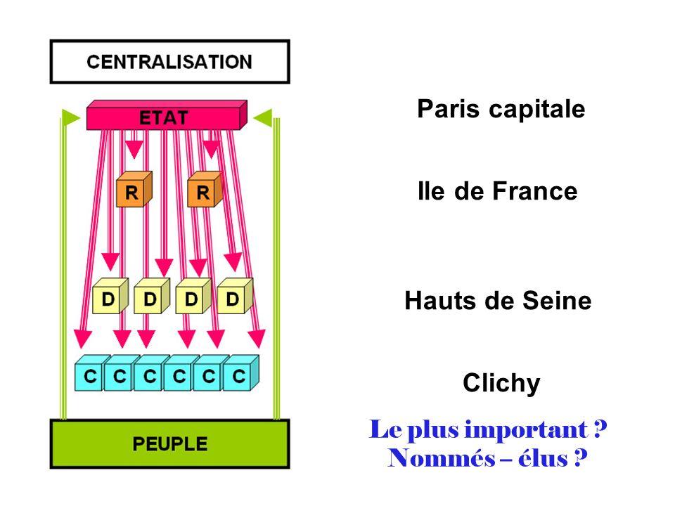 Paris capitale Ile de France Hauts de Seine Clichy Le plus important ? Nommés – élus ?