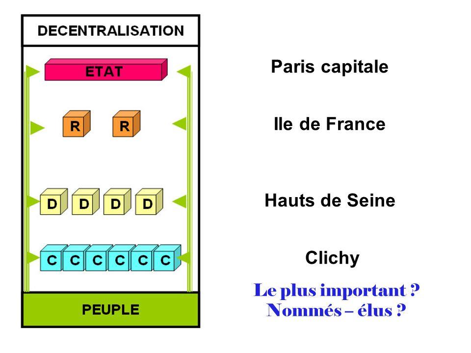 Le plus important ? Nommés – élus ? Paris capitale Ile de France Hauts de Seine Clichy