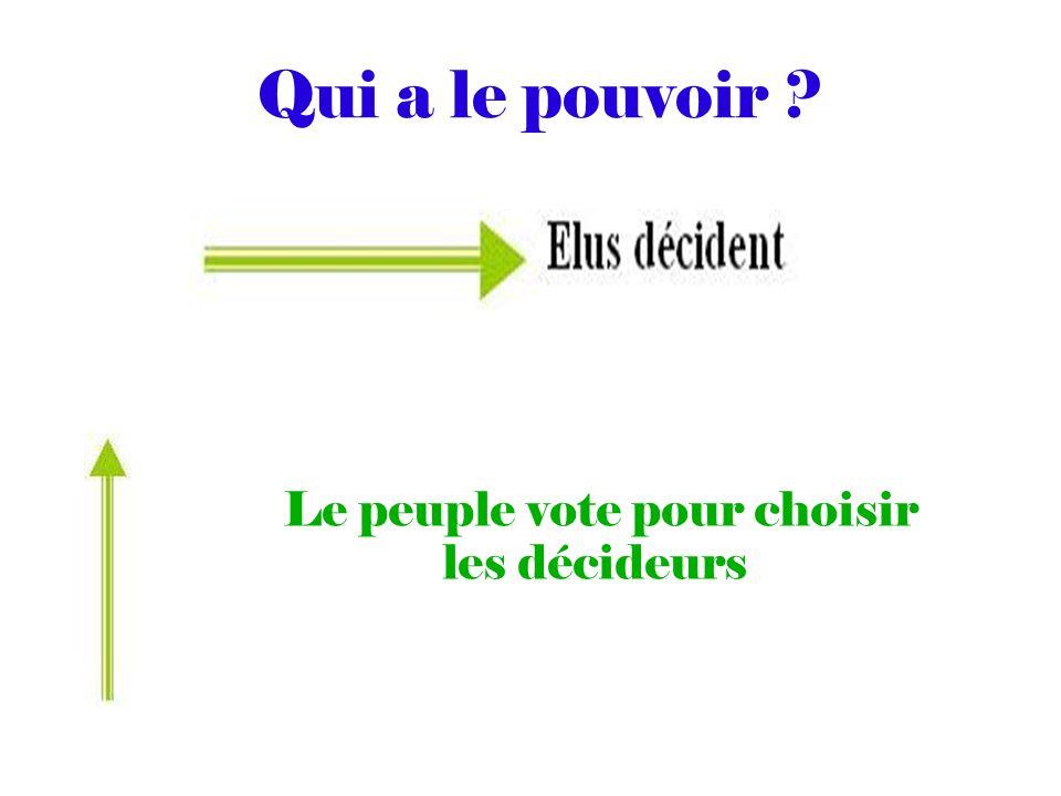 Qui a le pouvoir ? Le peuple vote pour choisir les décideurs
