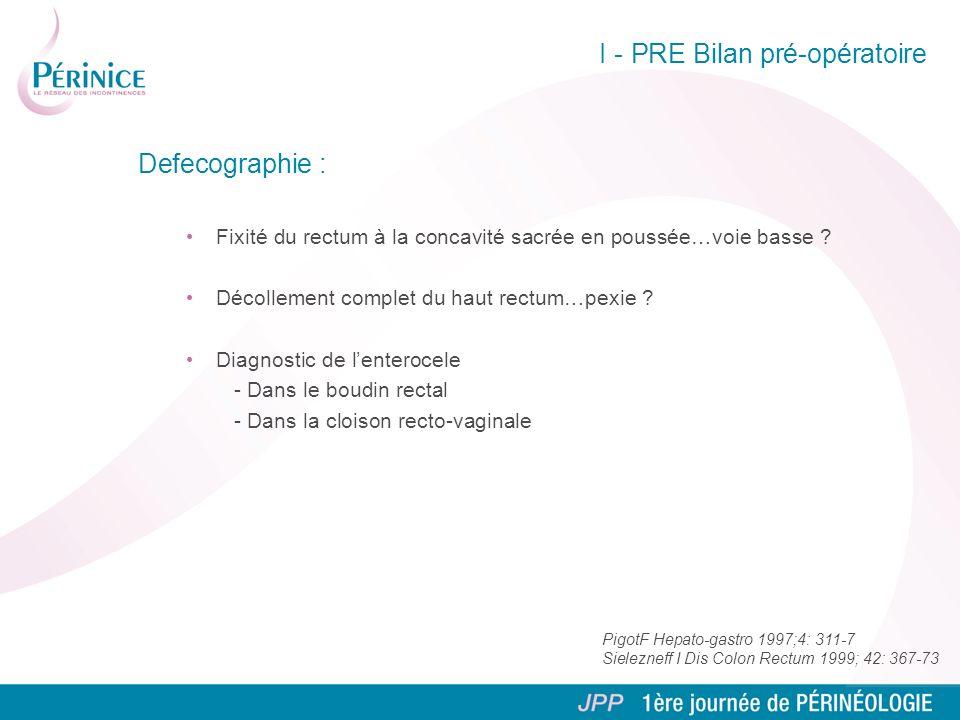 I - PRE Bilan pré-opératoire Defecographie : Fixité du rectum à la concavité sacrée en poussée…voie basse ? Décollement complet du haut rectum…pexie ?