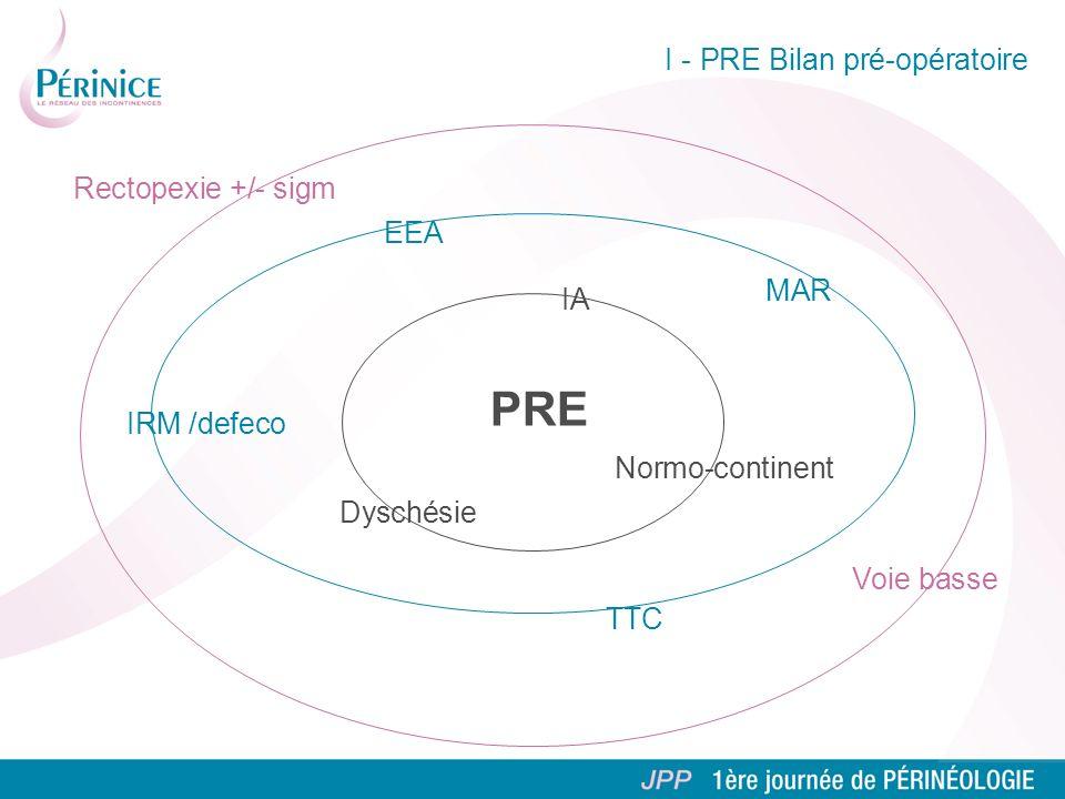 I - PRE Bilan pré-opératoire Rectopexie +/- sigm Voie basse EEA MAR IRM /defeco TTC PRE IA Dyschésie Normo-continent