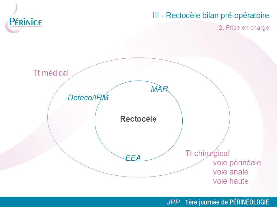 III - Rectocèle bilan pré-opératoire 2. Prise en charge Tt médical Tt chirurgical voie périnéale voie anale voie haute Defeco/IRM MAR EEA Rectocèle