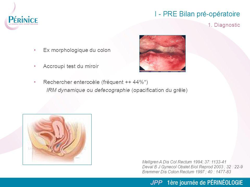 I - PRE Bilan pré-opératoire 1. Diagnostic Ex morphologique du colon Accroupi test du miroir Rechercher enterocèle (fréquent ++ 44%*) IRM dynamique ou