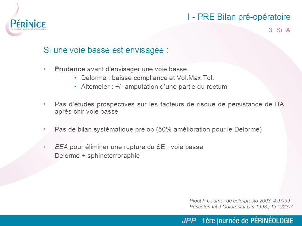 I - PRE Bilan pré-opératoire 3. Si IA Si une voie basse est envisagée : Prudence avant denvisager une voie basse Delorme : baisse compliance et Vol.Ma