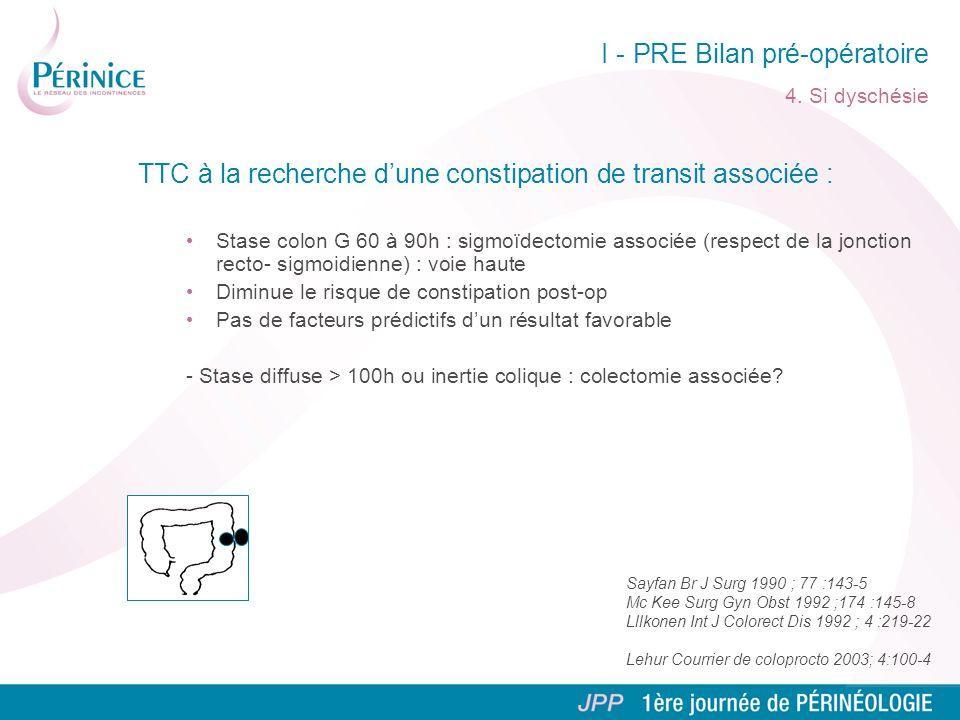 I - PRE Bilan pré-opératoire 4. Si dyschésie TTC à la recherche dune constipation de transit associée : Stase colon G 60 à 90h : sigmoïdectomie associ