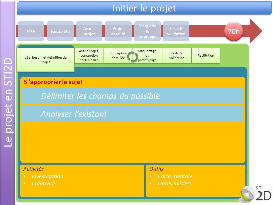 Le projet en STI2D Initier le projet S approprier le sujet Activités Investigation Créativité Idée Avant- projet Projet détaillé Maquette & prototype