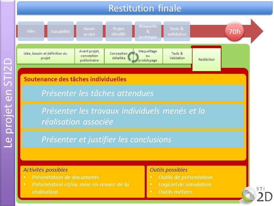 Le projet en STI2D Restitution finale Soutenance des tâches individuelles Présenter les tâches attendues Présenter les travaux individuels menés et la