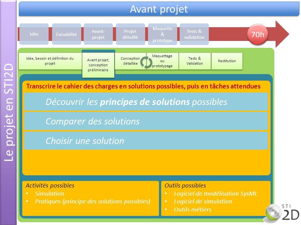 Le projet en STI2D Avant projet Transcrire le cahier des charges en solutions possibles, puis en tâches attendues Découvrir les principes de solutions