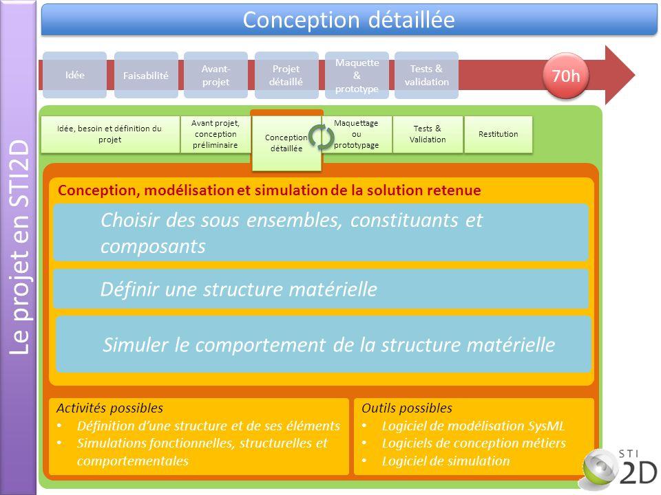 Le projet en STI2D Conception détaillée Conception, modélisation et simulation de la solution retenue Choisir des sous ensembles, constituants et comp