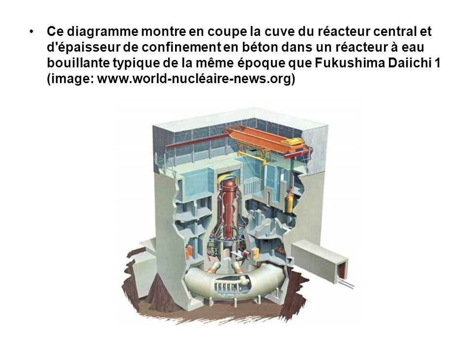 Schéma de principe d une centrale nucléaire