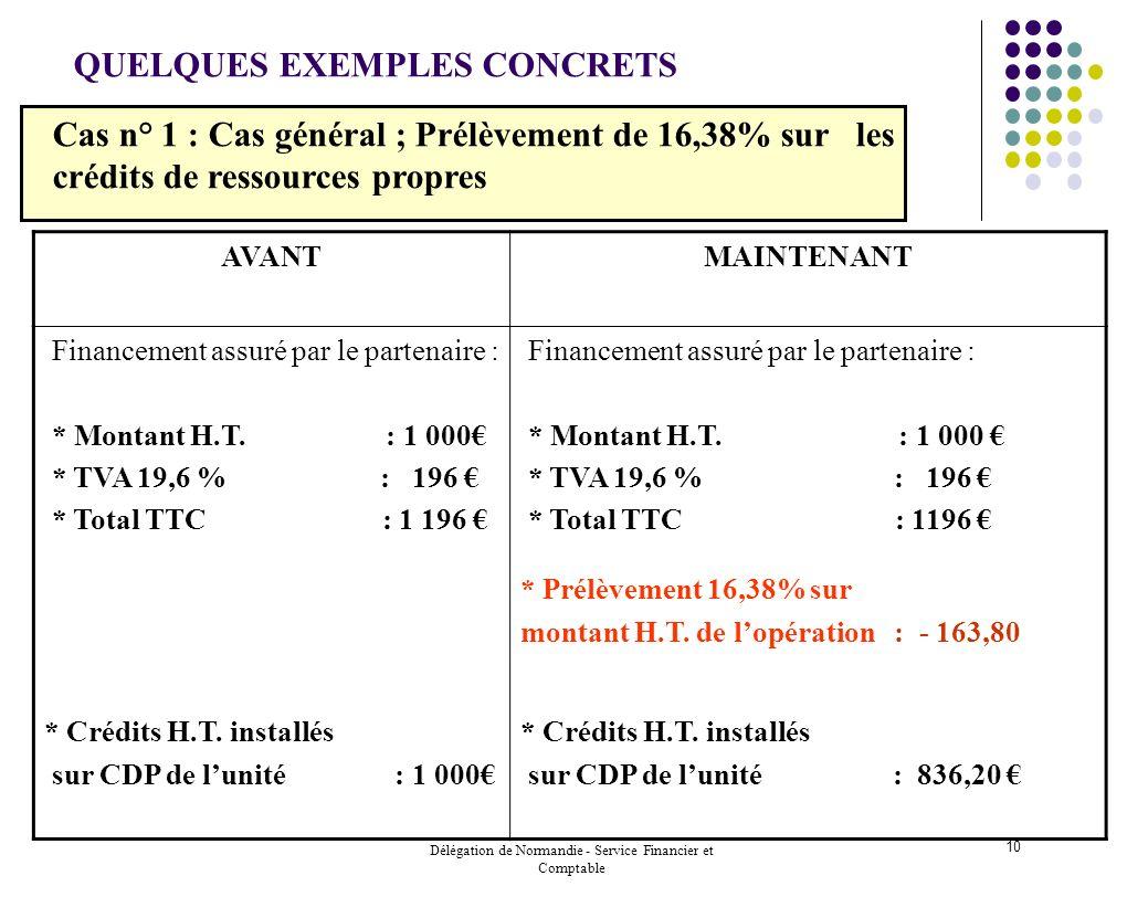 Délégation de Normandie - Service Financier et Comptable 10 QUELQUES EXEMPLES CONCRETS AVANTMAINTENANT Financement assuré par le partenaire : * Montan