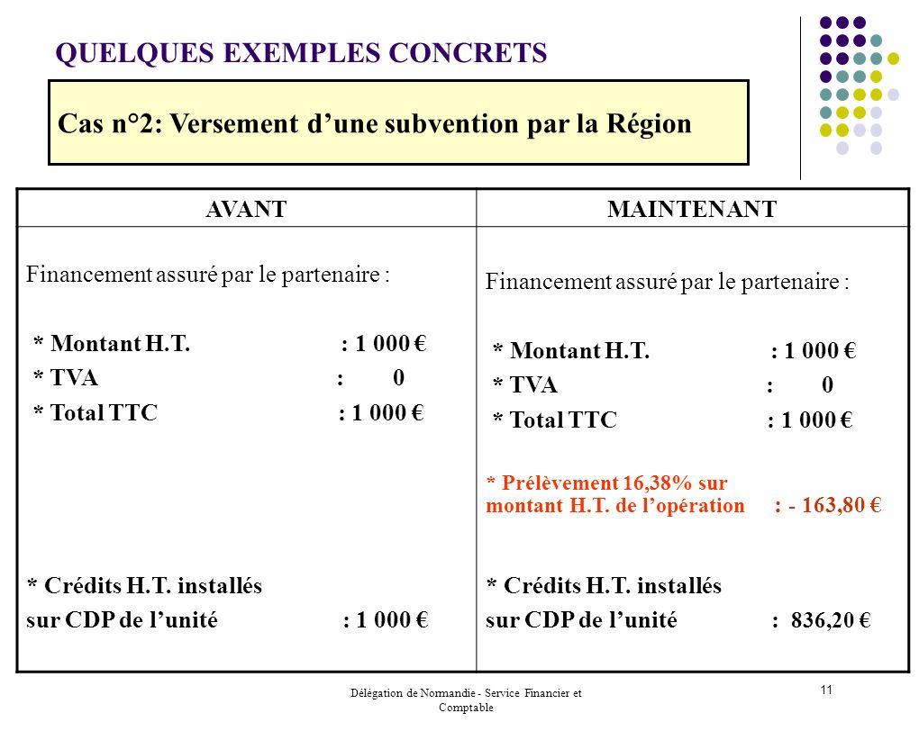 Délégation de Normandie - Service Financier et Comptable 11 QUELQUES EXEMPLES CONCRETS AVANTMAINTENANT Financement assuré par le partenaire : * Montan