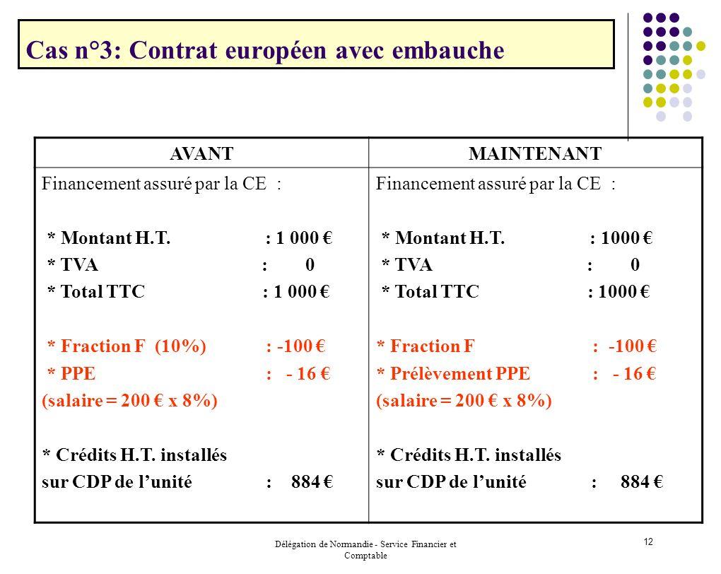 Délégation de Normandie - Service Financier et Comptable 12 Cas n°3: Contrat européen avec embauche AVANTMAINTENANT Financement assuré par la CE : * M