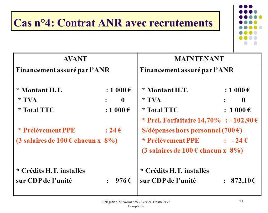 Délégation de Normandie - Service Financier et Comptable 13 Cas n°4: Contrat ANR avec recrutements AVANTMAINTENANT Financement assuré par lANR * Monta