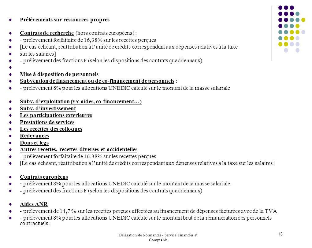 Délégation de Normandie - Service Financier et Comptable 16 Prélèvements sur ressources propres Contrats de recherche (hors contrats européens) : - pr