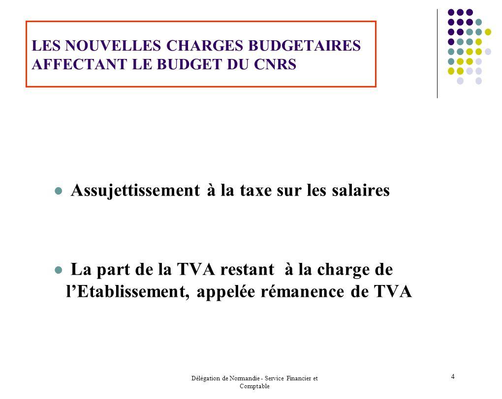 Délégation de Normandie - Service Financier et Comptable 5 LA REMANENCE DE TVA (1) : Subvention dEtat : Pour ce qui concerne la TVA, celle-ci est couverte par lEtat pour ce qui concerne les dépenses payées sur les crédits de la subvention Ressources propres: 12% de la TVA réglée par le CNRS sont couverts par lEtat 88% restent à la charge de lEtablissement, il sagit de la rémanence de TVA Exemple: Paiement dune dépense sur ressources propres : 1 000 euros H.T.