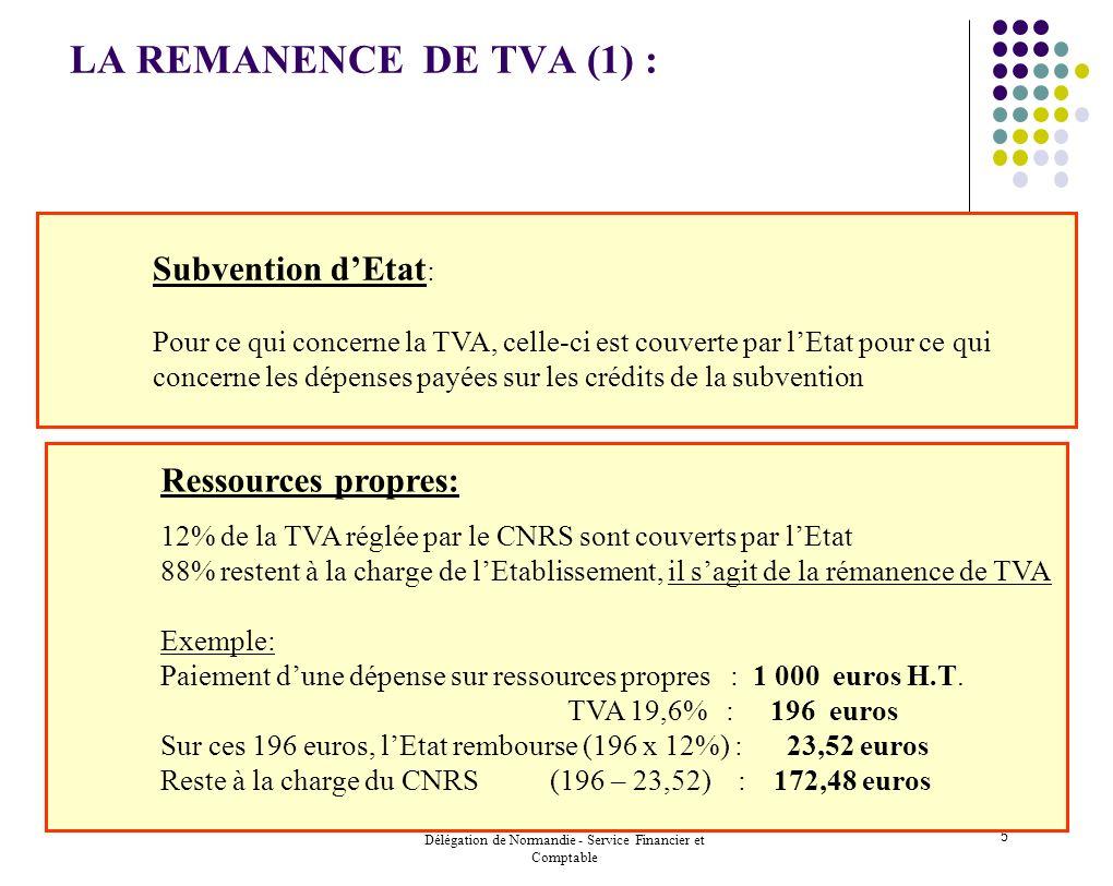 Délégation de Normandie - Service Financier et Comptable 6 LA REMANENCE DE TVA (2) : Paiement des factures au CNRS avant le 1er janvier 2005 * Encaissement dun financement de 10 000 sur ressources propres.