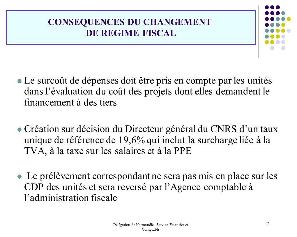 Délégation de Normandie - Service Financier et Comptable 8 PRINCIPE : Prélèvement par la Délégation régionale de 16,38% sur les crédits de ressources propres H.T.