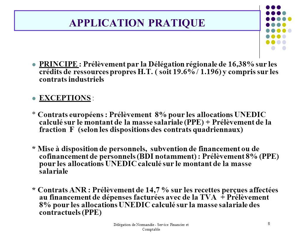 Délégation de Normandie - Service Financier et Comptable 8 PRINCIPE : Prélèvement par la Délégation régionale de 16,38% sur les crédits de ressources