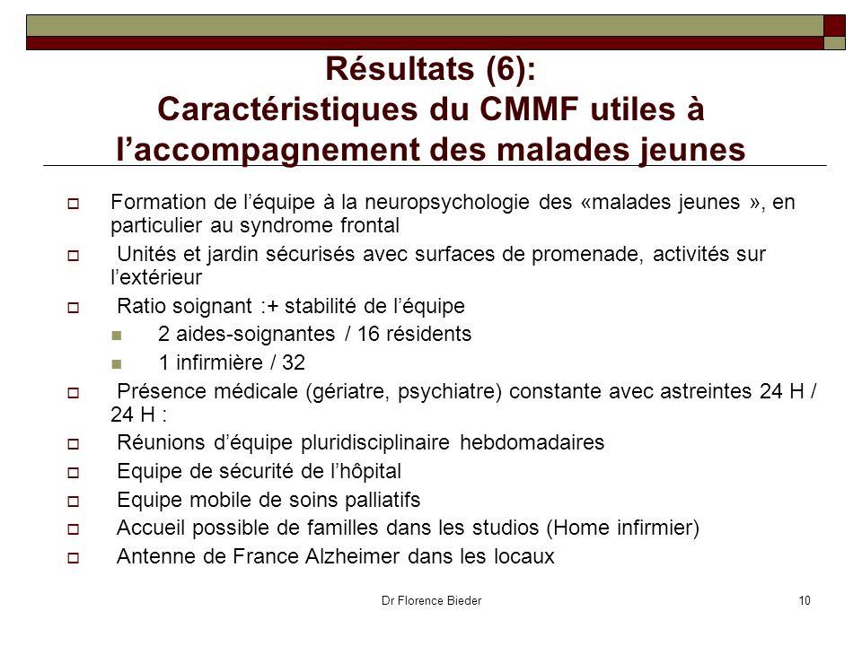 Dr Florence Bieder10 Résultats (6): Caractéristiques du CMMF utiles à laccompagnement des malades jeunes Formation de léquipe à la neuropsychologie de