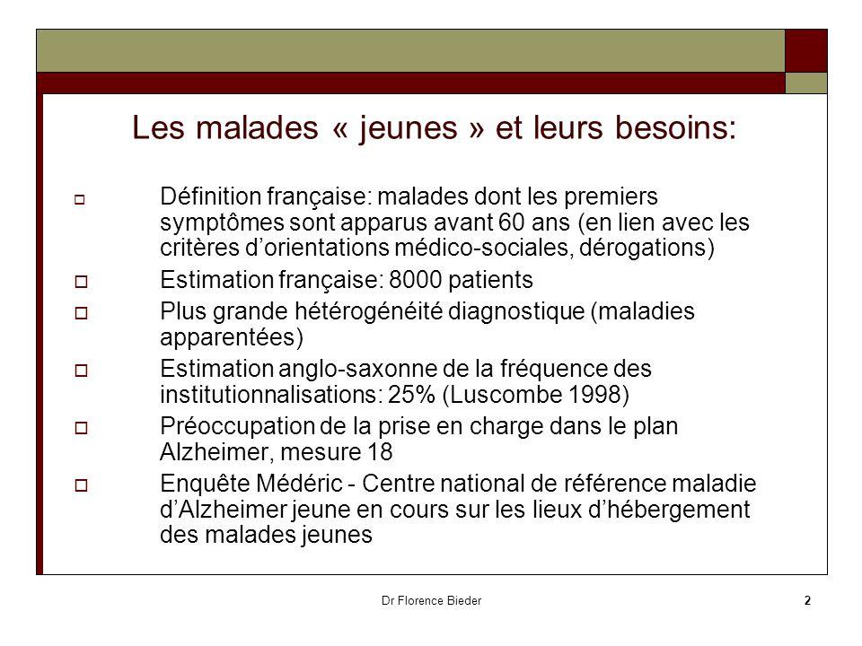 Dr Florence Bieder2 Les malades « jeunes » et leurs besoins: Définition française: malades dont les premiers symptômes sont apparus avant 60 ans (en l