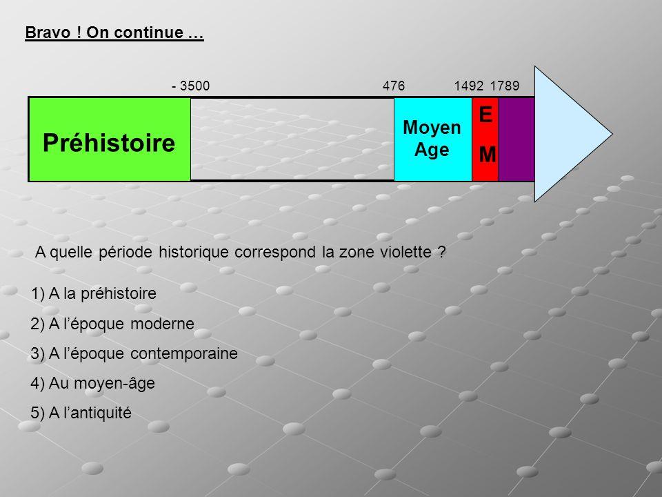 A quelle période historique correspond la zone violette ? - 3500 476 1492 1789 Moyen Age Préhistoire 1) A la préhistoire 2) A lépoque moderne 3) A lép