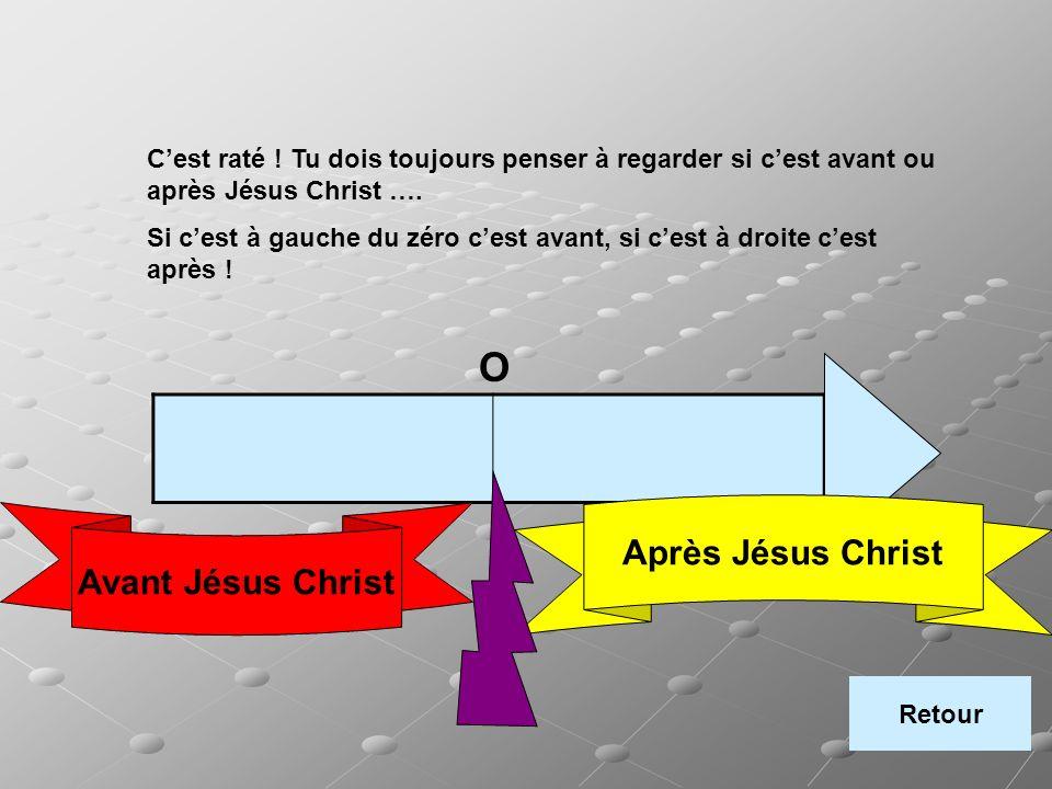 Cest raté ! Tu dois toujours penser à regarder si cest avant ou après Jésus Christ …. Si cest à gauche du zéro cest avant, si cest à droite cest après