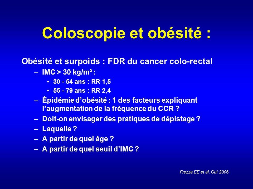 Coloscopie et obésité : Obésité et surpoids : FDR du cancer colo-rectal –IMC > 30 kg/m² : 30 - 54 ans : RR 1,5 55 - 79 ans : RR 2,4 –Épidémie dobésité : 1 des facteurs expliquant laugmentation de la fréquence du CCR .