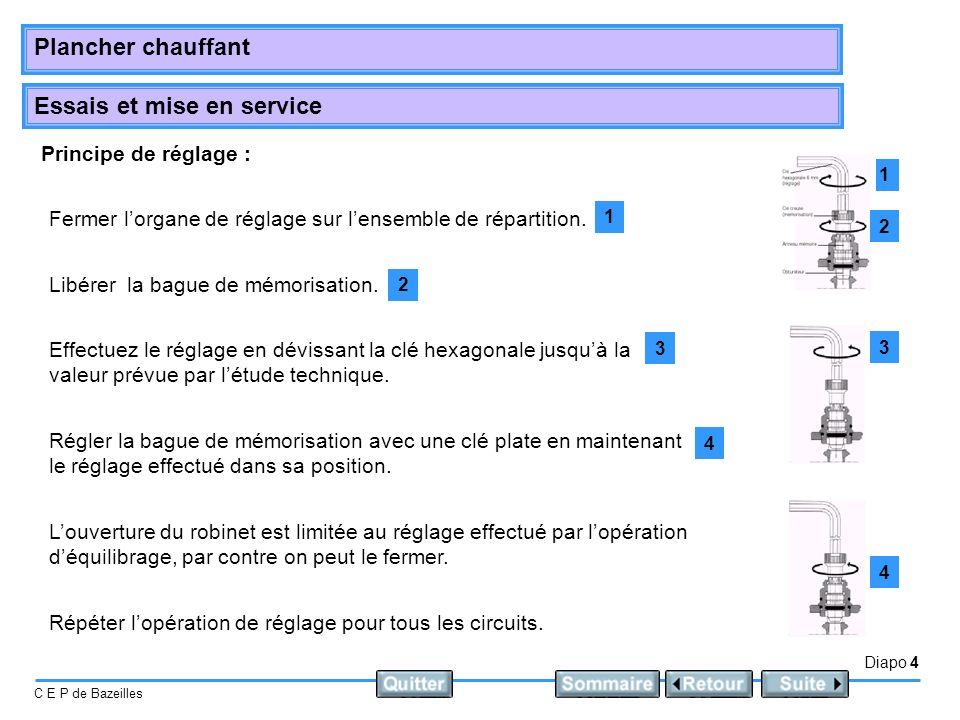 Essais et mise en service Diapo 4 C E P de Bazeilles Plancher chauffant Principe de réglage : Fermer lorgane de réglage sur lensemble de répartition.
