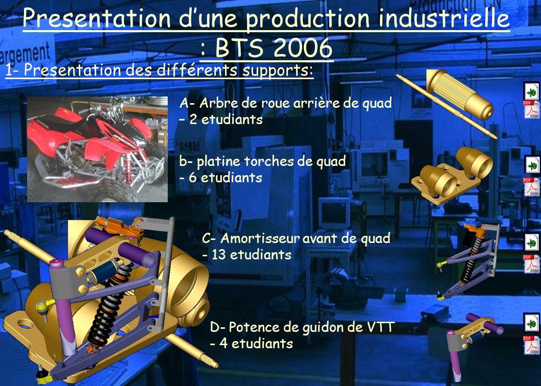 1- Presentation des différents supports: Presentation dune production industrielle : BTS 2006 A- Arbre de roue arrière de quad – 2 etudiants C- Amorti
