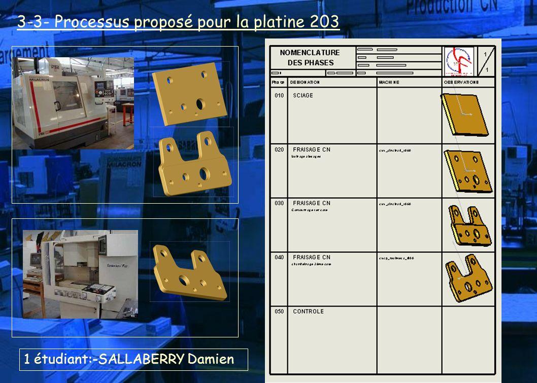 1 étudiant:-SALLABERRY Damien 3-3- Processus proposé pour la platine 203