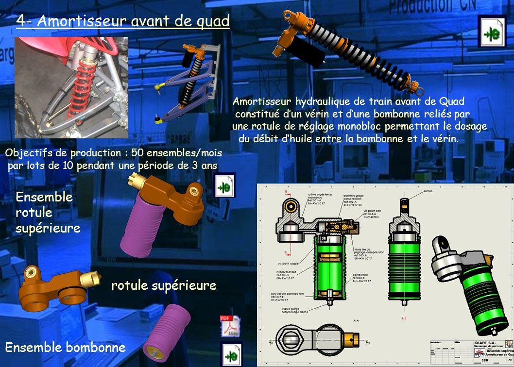 4- Amortisseur avant de quad Ensemble rotule supérieure rotule supérieure Ensemble bombonne Amortisseur hydraulique de train avant de Quad constitué d