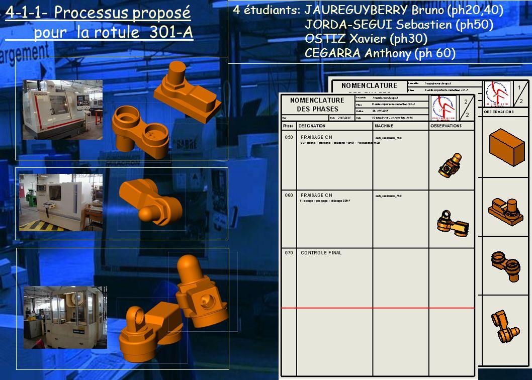 4-1-1- Processus proposé pour la rotule 301-A 4 étudiants: JAUREGUYBERRY Bruno (ph20,40) JORDA-SEGUI Sebastien (ph50) OSTIZ Xavier (ph30) CEGARRA Anth