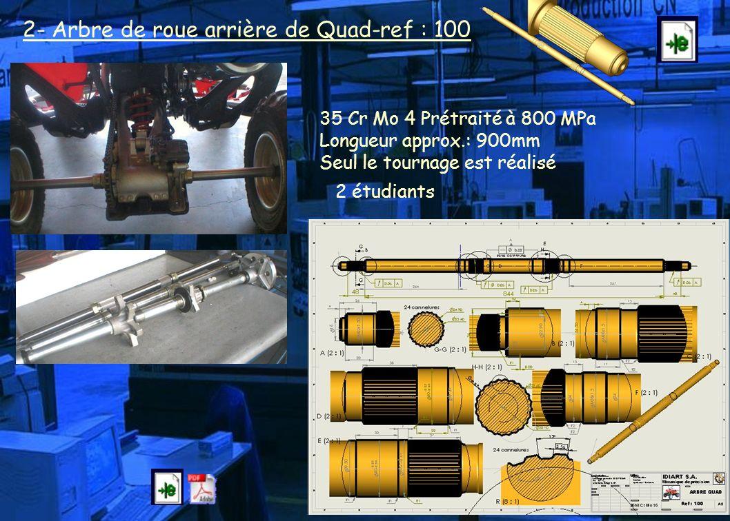 4-2- Amortisseur avant de quad (ensemble bombonne) Piston flottant 306 Bombonne 305 Couvercle bombonne 307 3 pièces