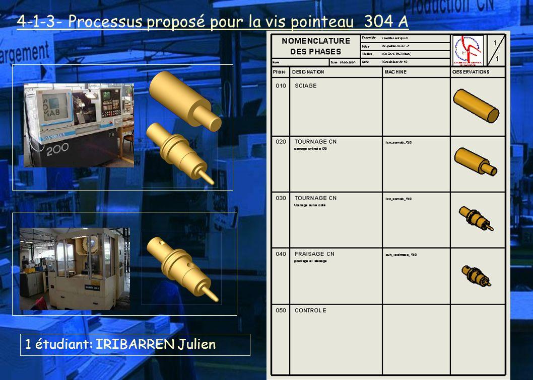 1 étudiant: IRIBARREN Julien 4-1-3- Processus proposé pour la vis pointeau 304 A