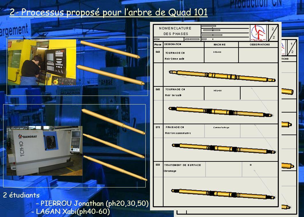 2 étudiants : IRASTORZA François (ph 40-50) LOLONG David (ph 20-30) 5-2- Processus proposé pour la chappe 502