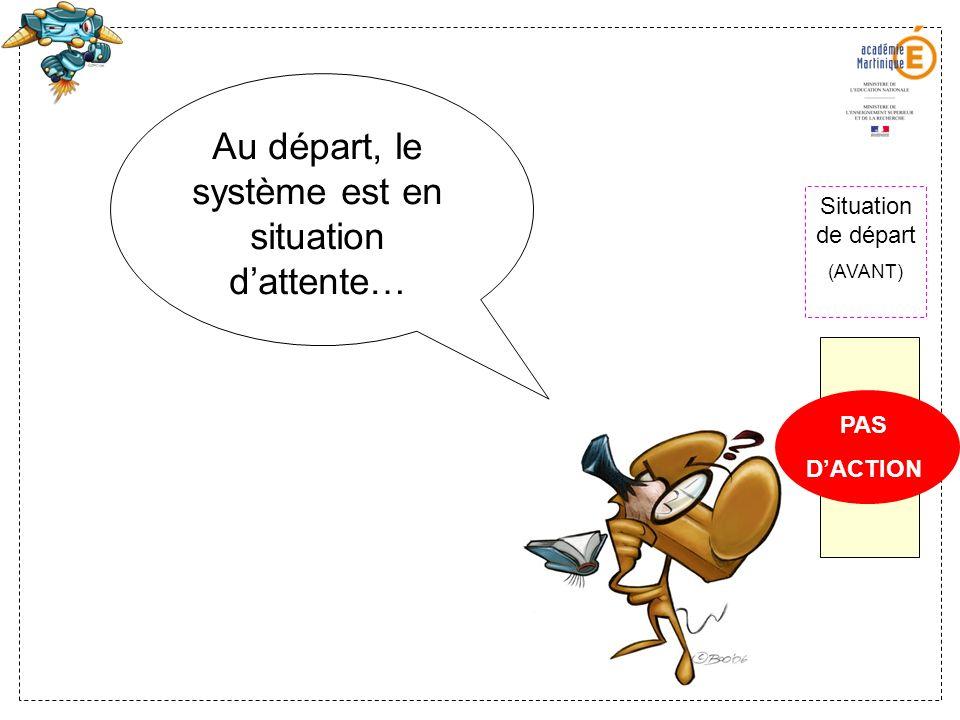 Situation de départ (AVANT) Au départ, le système est en situation dattente… PAS DACTION